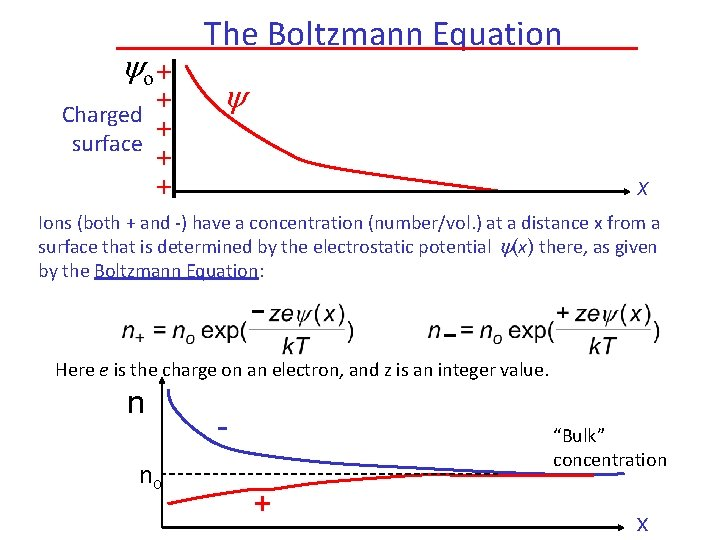 o + + Charged + surface + + The Boltzmann Equation x Ions