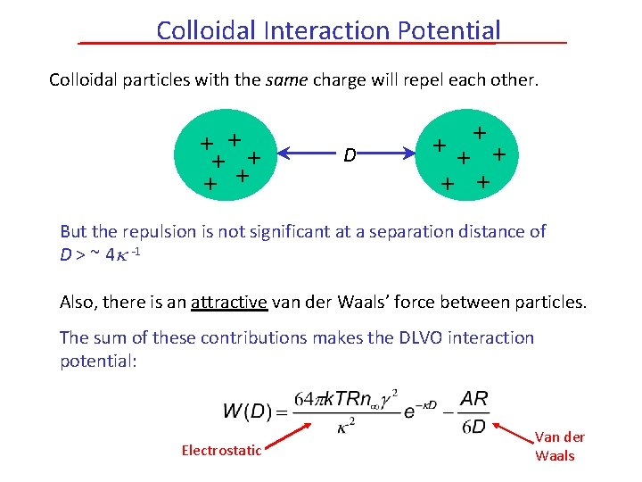 Colloidal Interaction Potential Colloidal particles with the same charge will repel each other. +