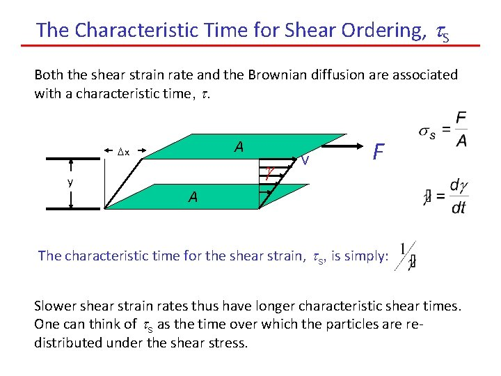 The Characteristic Time for Shear Ordering, t. S Both the shear strain rate and