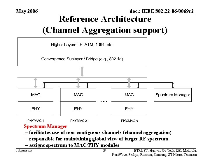 May 2006 doc. : IEEE 802. 22 -06/0069 r 2 Reference Architecture (Channel Aggregation
