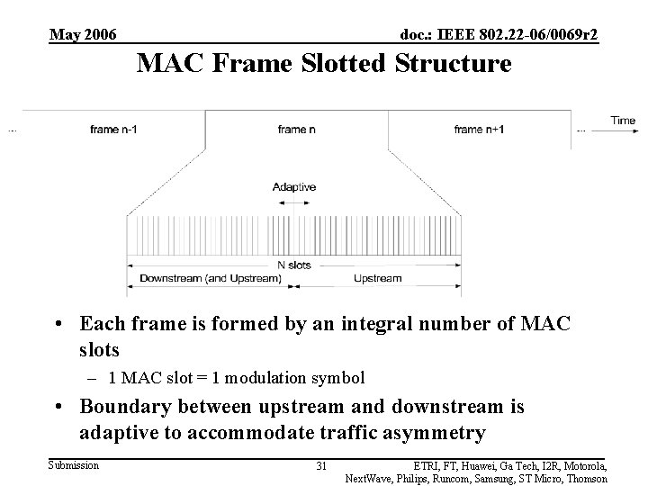 May 2006 doc. : IEEE 802. 22 -06/0069 r 2 MAC Frame Slotted Structure