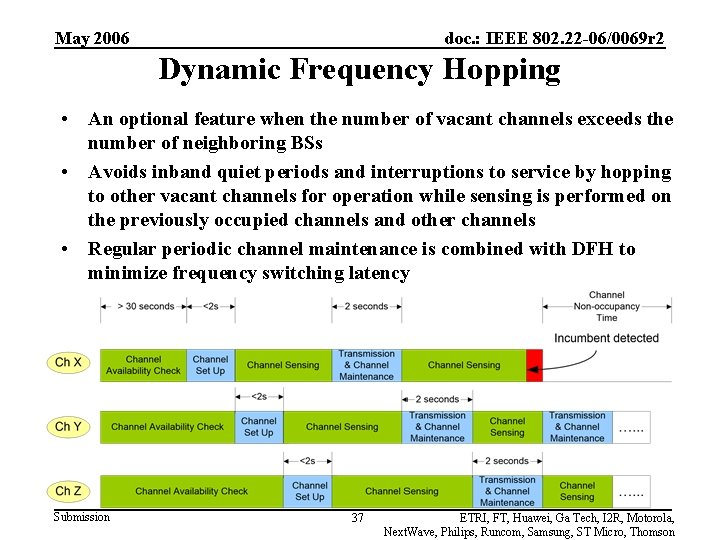 May 2006 doc. : IEEE 802. 22 -06/0069 r 2 Dynamic Frequency Hopping •