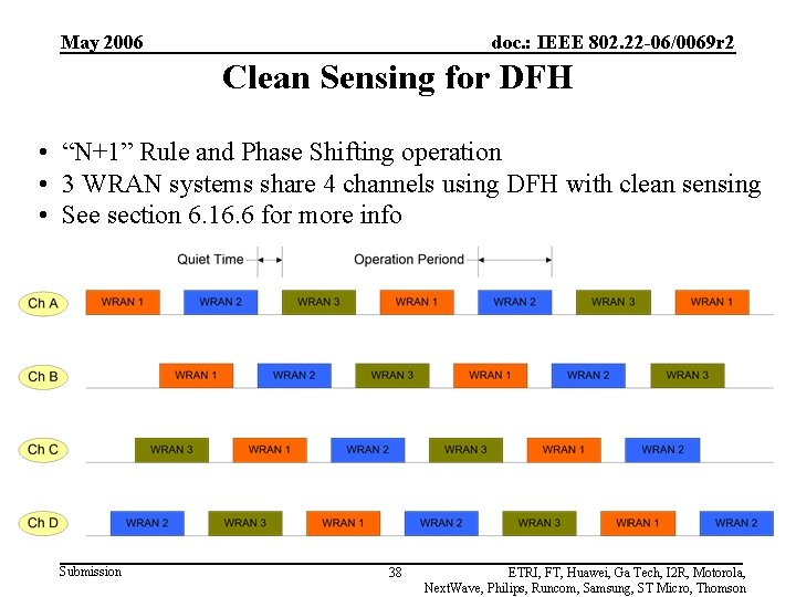 May 2006 doc. : IEEE 802. 22 -06/0069 r 2 Clean Sensing for DFH