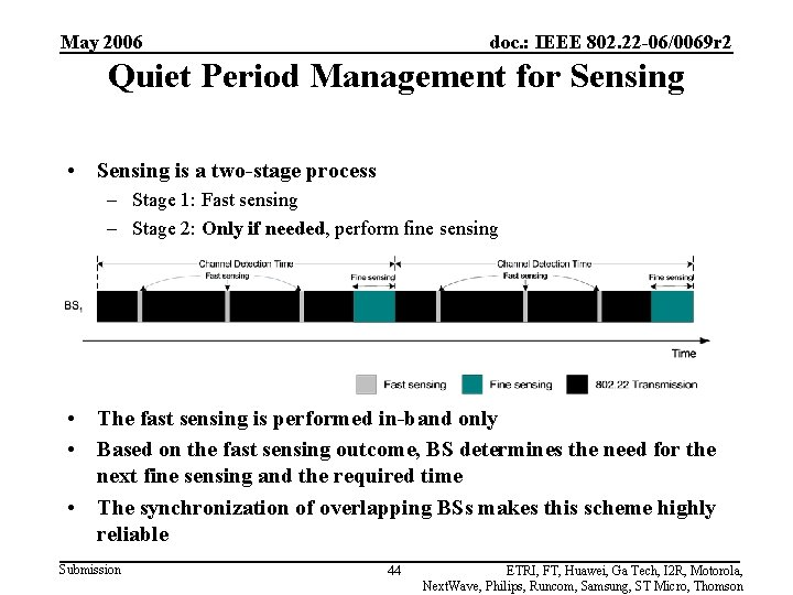May 2006 doc. : IEEE 802. 22 -06/0069 r 2 Quiet Period Management for