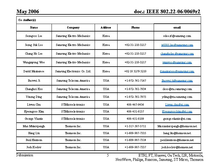 May 2006 doc. : IEEE 802. 22 -06/0069 r 2 Co-Author(s): Name Company Address
