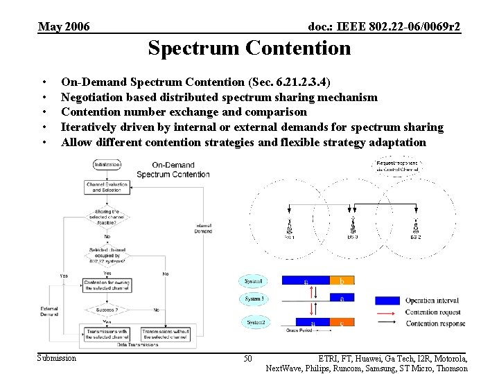 May 2006 doc. : IEEE 802. 22 -06/0069 r 2 Spectrum Contention • •