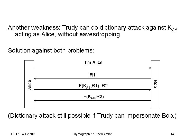 Another weakness: Trudy can do dictionary attack against KAB acting as Alice, without eavesdropping.