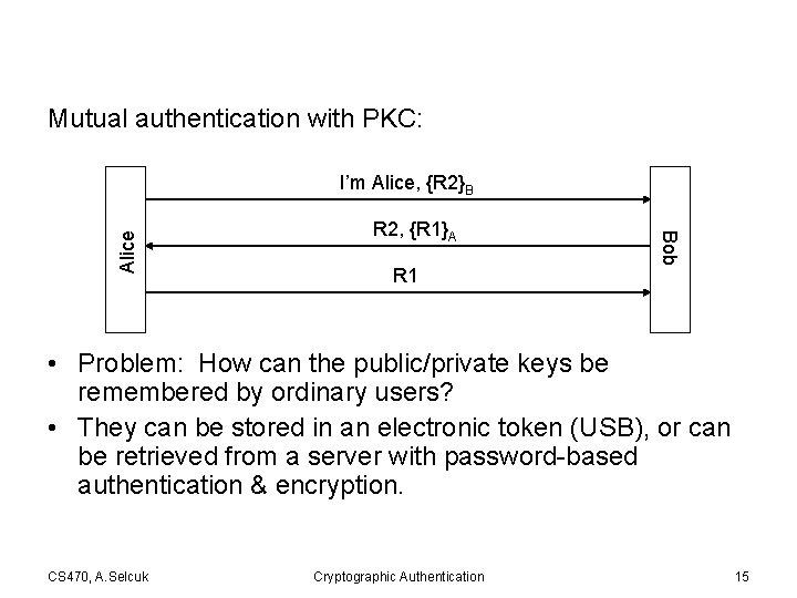Mutual authentication with PKC: R 2, {R 1}A R 1 Bob Alice I'm Alice,
