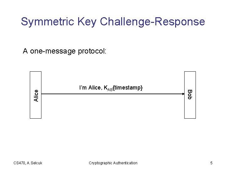 Symmetric Key Challenge-Response CS 470, A. Selcuk I'm Alice, KAB{timestamp} Cryptographic Authentication Bob Alice