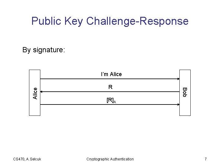 Public Key Challenge-Response By signature: CS 470, A. Selcuk R [R]A Cryptographic Authentication Bob