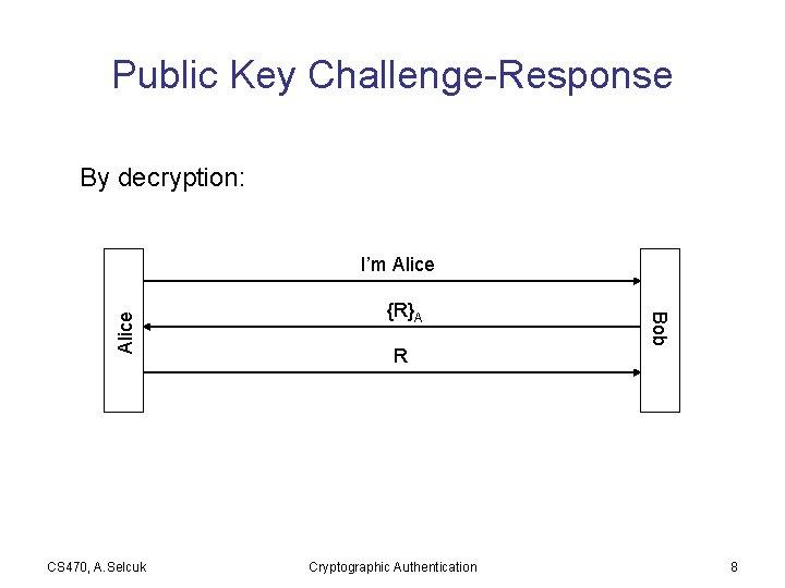 Public Key Challenge-Response By decryption: CS 470, A. Selcuk {R}A R Cryptographic Authentication Bob