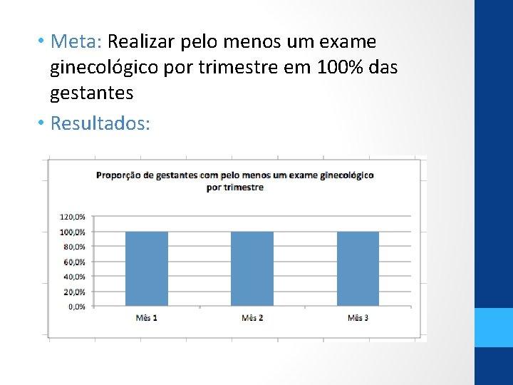• Meta: Realizar pelo menos um exame ginecológico por trimestre em 100% das