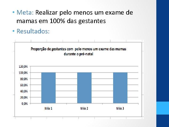 • Meta: Realizar pelo menos um exame de mamas em 100% das gestantes