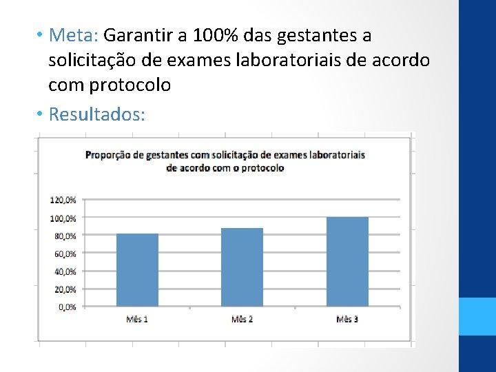 • Meta: Garantir a 100% das gestantes a solicitação de exames laboratoriais de