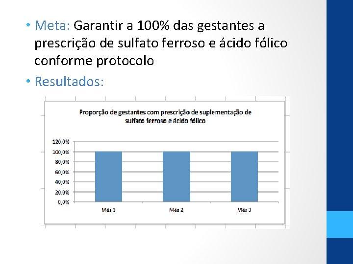 • Meta: Garantir a 100% das gestantes a prescrição de sulfato ferroso e