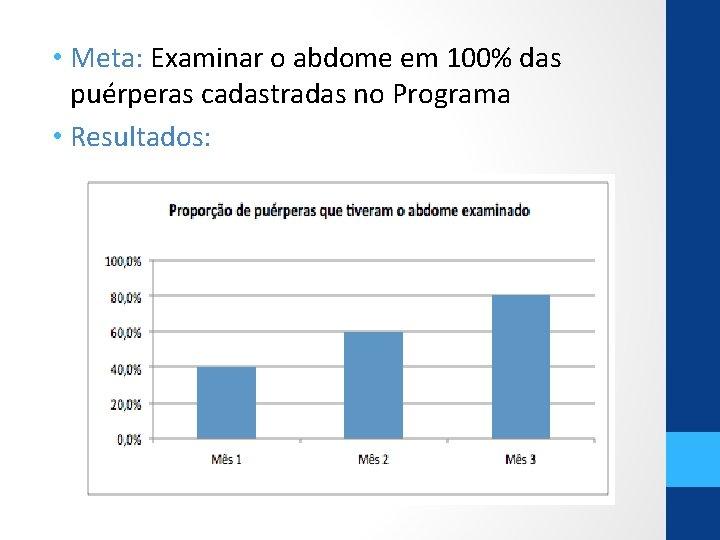 • Meta: Examinar o abdome em 100% das puérperas cadastradas no Programa •