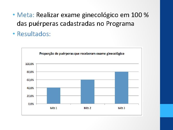 • Meta: Realizar exame ginecológico em 100 % das puérperas cadastradas no Programa