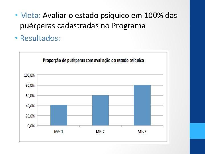 • Meta: Avaliar o estado psíquico em 100% das puérperas cadastradas no Programa