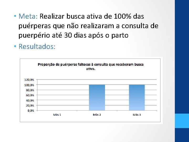 • Meta: Realizar busca ativa de 100% das puérperas que não realizaram a