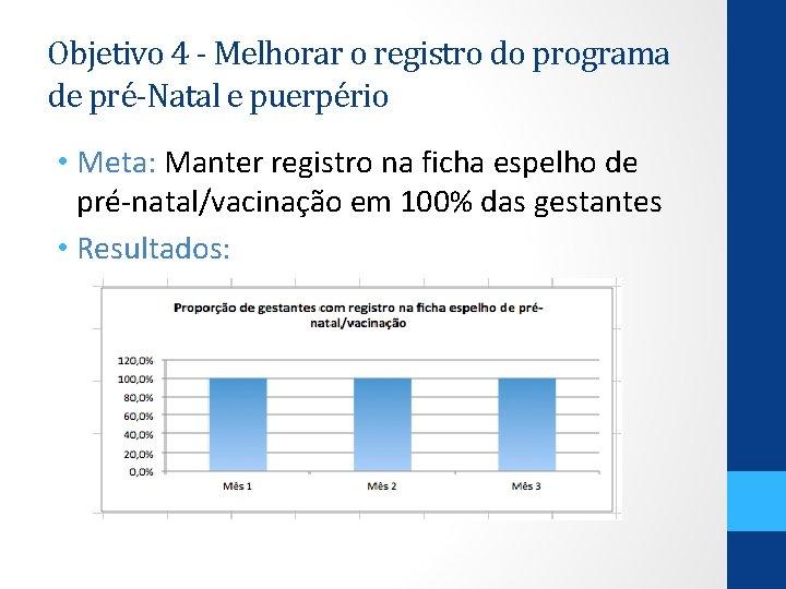 Objetivo 4 - Melhorar o registro do programa de pré-Natal e puerpério • Meta: