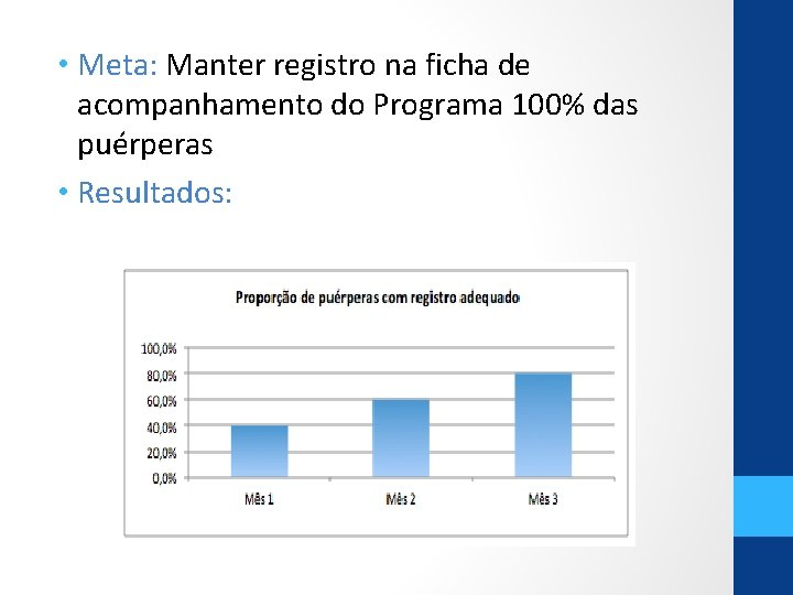 • Meta: Manter registro na ficha de acompanhamento do Programa 100% das puérperas