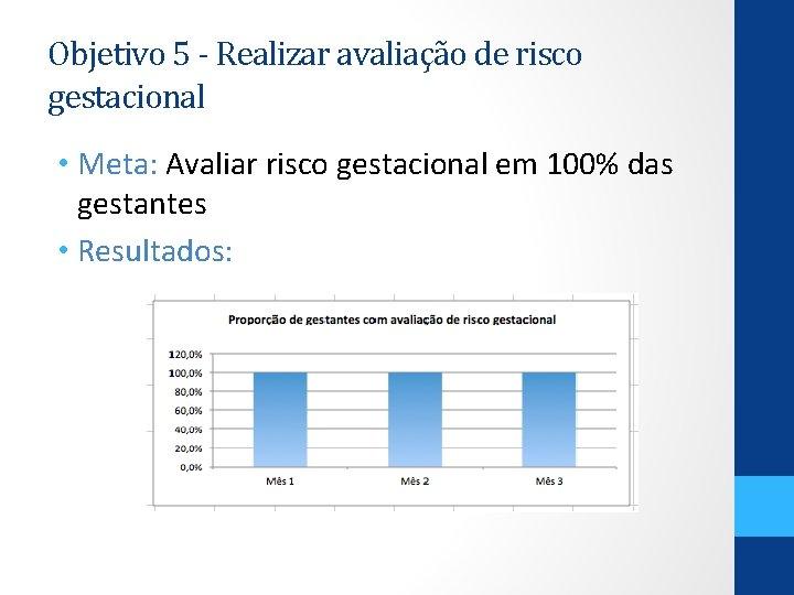 Objetivo 5 - Realizar avaliação de risco gestacional • Meta: Avaliar risco gestacional em