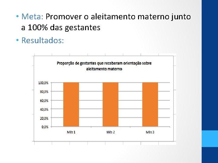 • Meta: Promover o aleitamento materno junto a 100% das gestantes • Resultados: