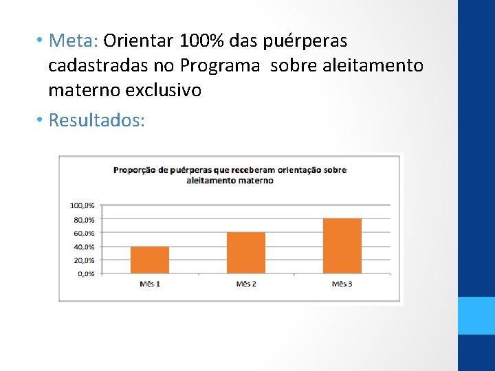 • Meta: Orientar 100% das puérperas cadastradas no Programa sobre aleitamento materno exclusivo