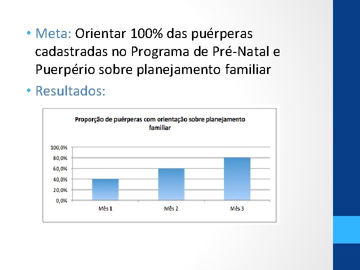 • Meta: Orientar 100% das puérperas cadastradas no Programa de Pré-Natal e Puerpério