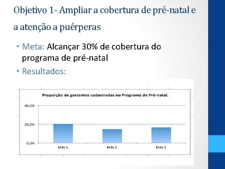 Objetivo 1 - Ampliar a cobertura de pré-natal e a atenção a puérperas •