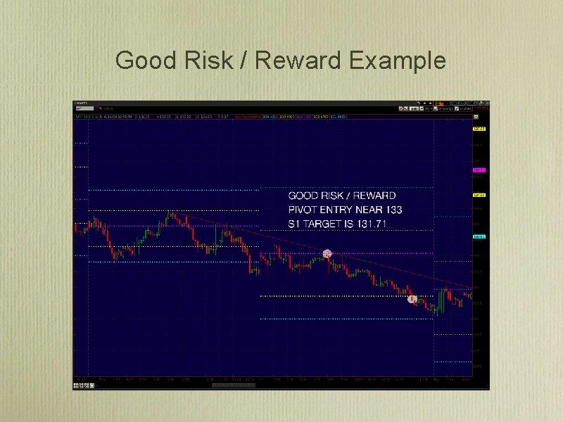 Good Risk / Reward Example