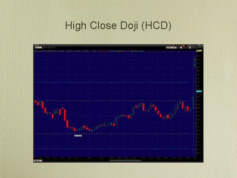 High Close Doji (HCD)