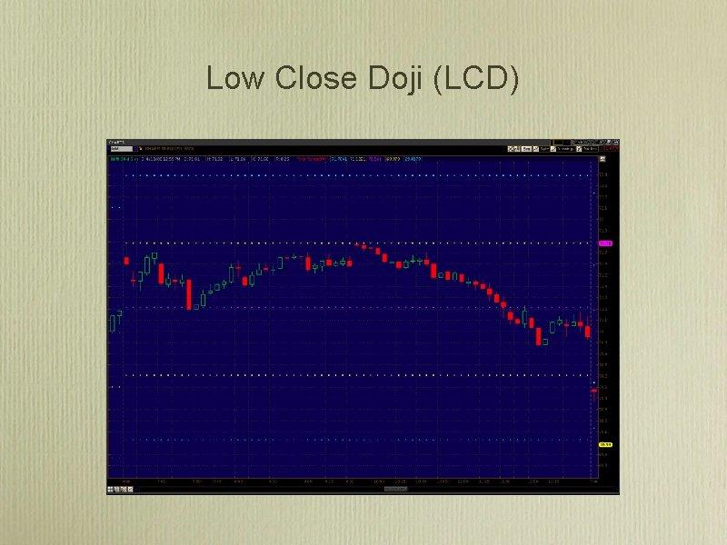 Low Close Doji (LCD)