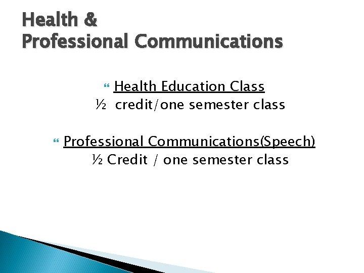 Health & Professional Communications Health Education Class ½ credit/one semester class Professional Communications(Speech) ½