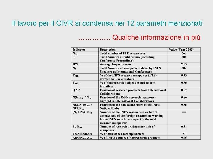 Il lavoro per il CIVR si condensa nei 12 parametri menzionati …………. . Qualche