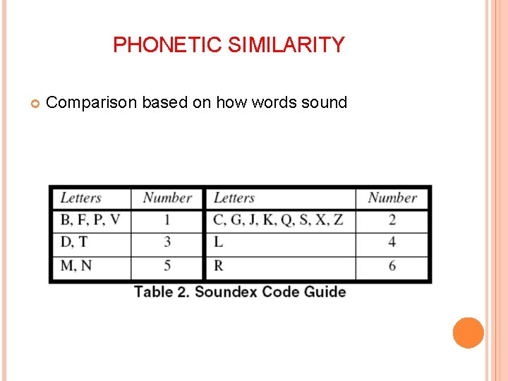 PHONETIC SIMILARITY Comparison based on how words sound