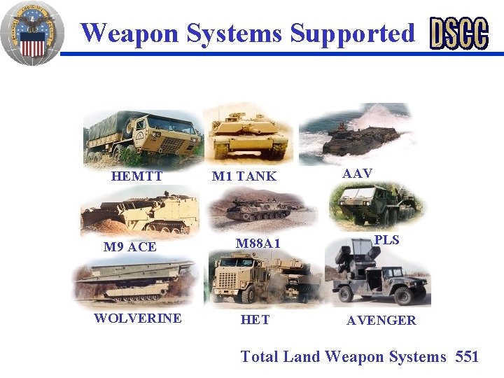 Weapon Systems Supported HEMTT M 9 ACE WOLVERINE M 1 TANK M 88 A