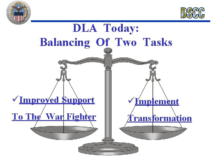 DLA Today: Balancing Of Two Tasks üImproved Support üImplement To The War Fighter Transformation