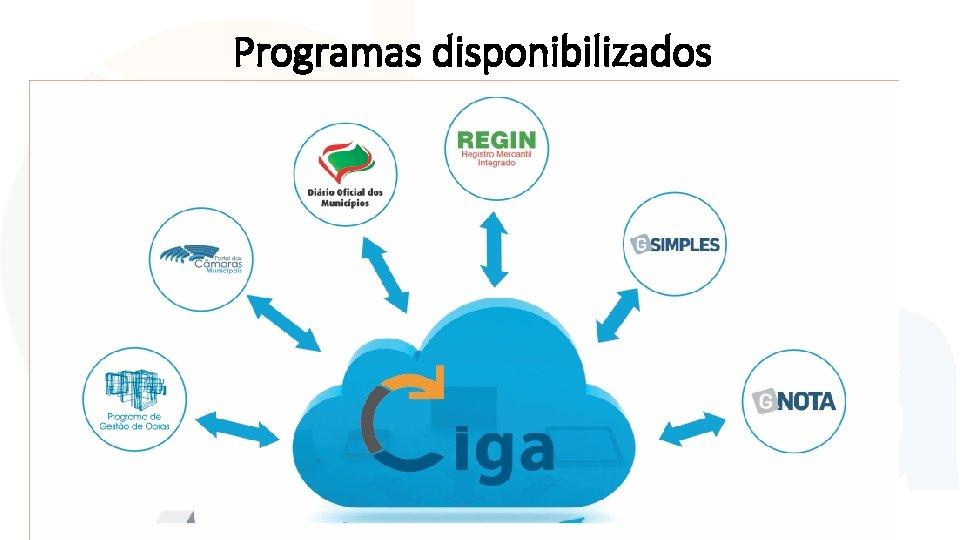 Programas disponibilizados