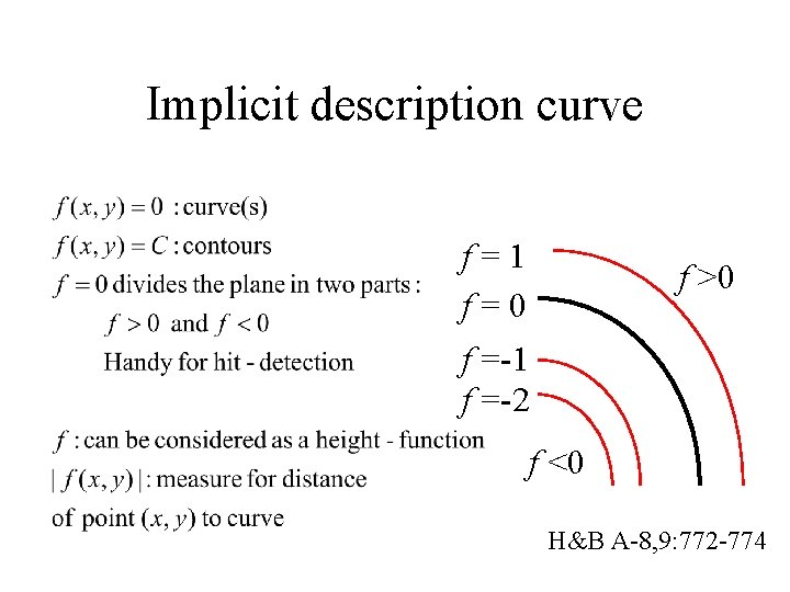 Implicit description curve f=1 f=0 f >0 f =-1 f =-2 f <0 H&B