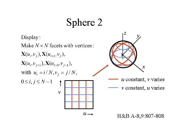 Sphere 2 z y x u constant, v varies v constant, u varies v