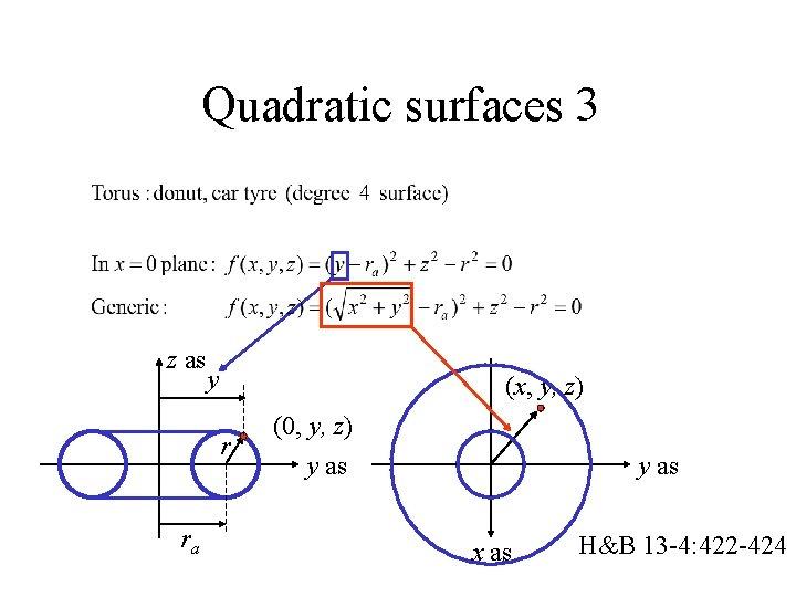 Quadratic surfaces 3 z as y (x, y, z) r ra (0, y, z)