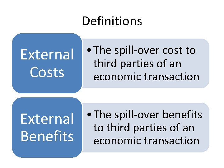 Definitions External Costs • The spill-over cost to third parties of an economic transaction