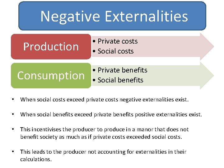Negative Externalities Production Consumption • Private costs • Social costs • Private benefits •