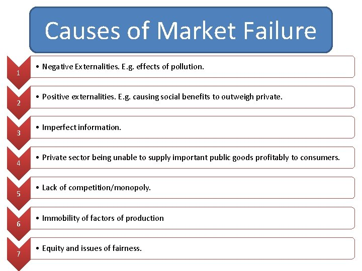 Causes of Market Failure 1 2 3 4 5 6 7 • Negative Externalities.