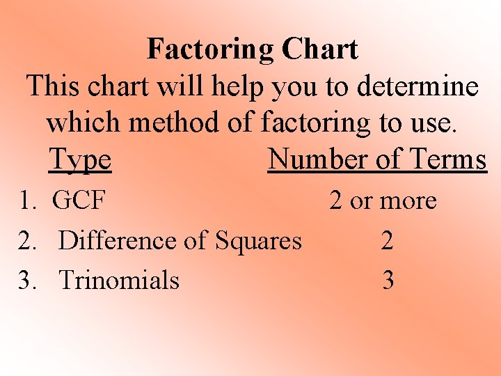 Factoring Chart This chart will help you to determine which method of factoring to