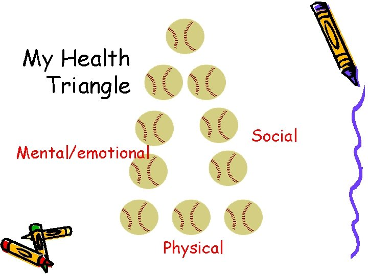 My Health Triangle Social Mental/emotional Physical