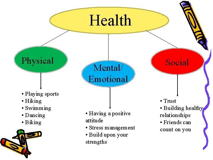 Health Physical • Playing sports • Hiking • Swimming • Dancing • Biking Mental/