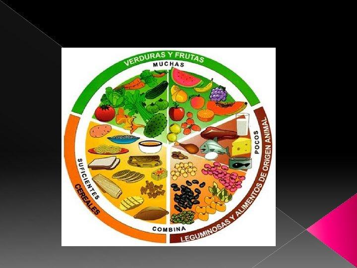 La nutrición g