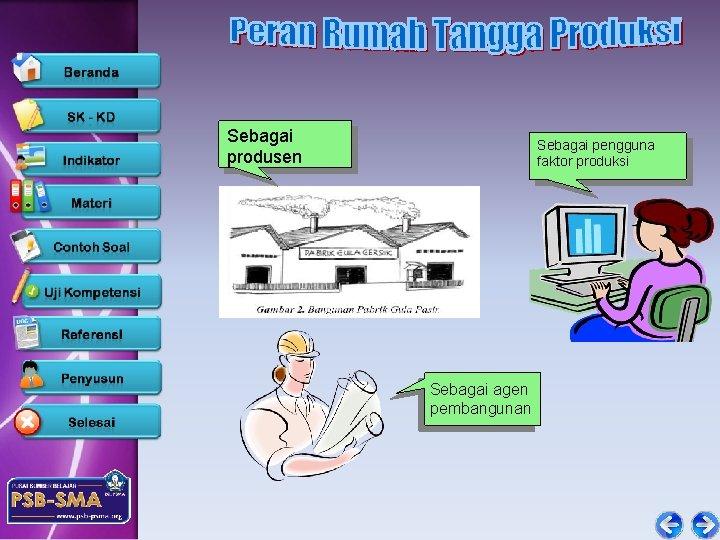 Sebagai produsen Sebagai pengguna faktor produksi Sebagai agen pembangunan